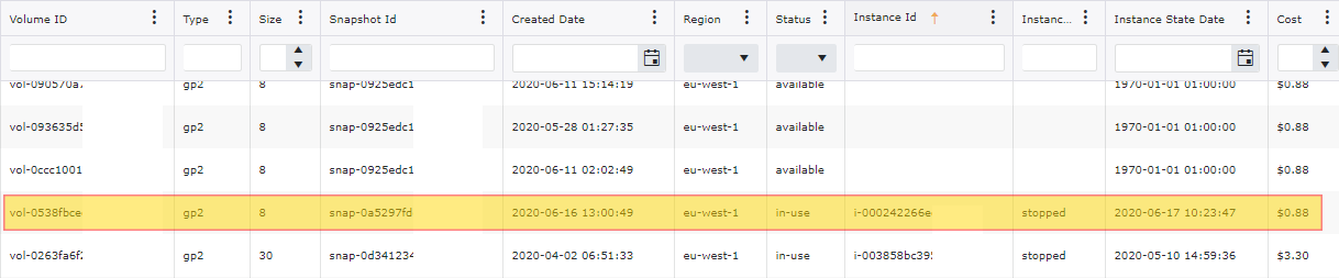AWS EBS Volumes not used IntelligentDiscovery view